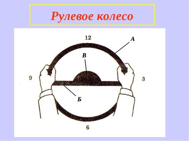 Рулевое колесо А Б В