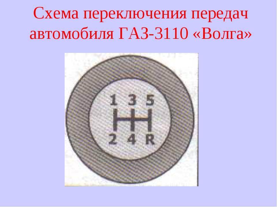 Схема переключения передач автомобиля ГАЗ-3110 «Волга»