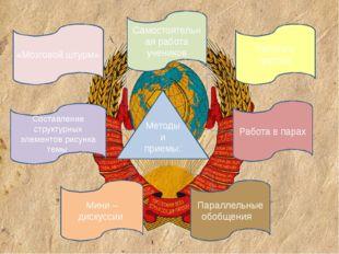 Методы и приемы: «Мозговой штурм» Составление структурных элементов рисунка т
