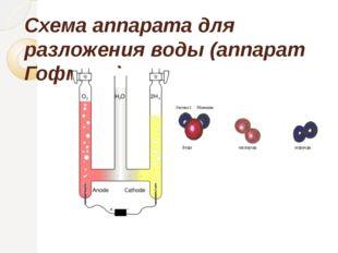 Схема аппарата для разложения воды (аппарат Гофмана)