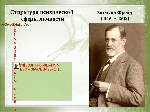 Структура психической сферы личности Зигмунд Фрейд (1856 – 1939)
