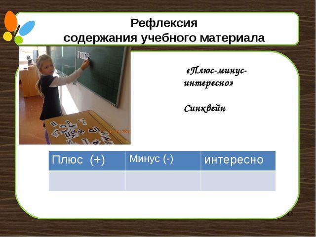 Рефлексия содержания учебного материала «Плюс-минус-интересно» Синквейн Плюс...