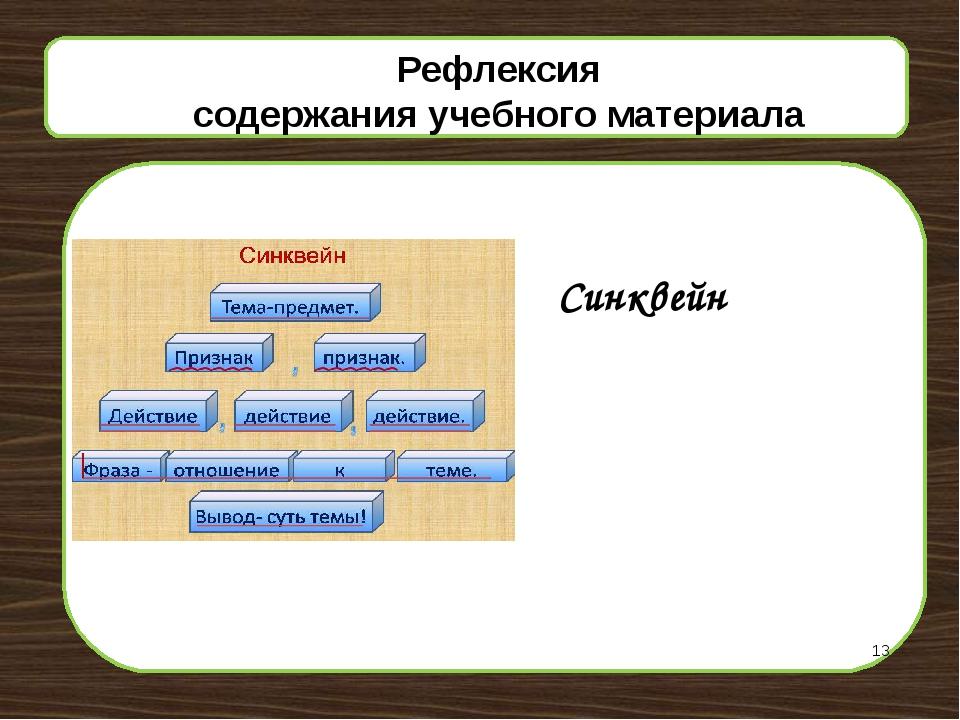 Рефлексия содержания учебного материала Синквейн