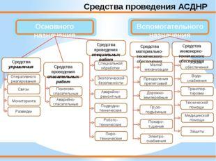 Средства проведения АСДНР Средства управления Средства проведения специальных