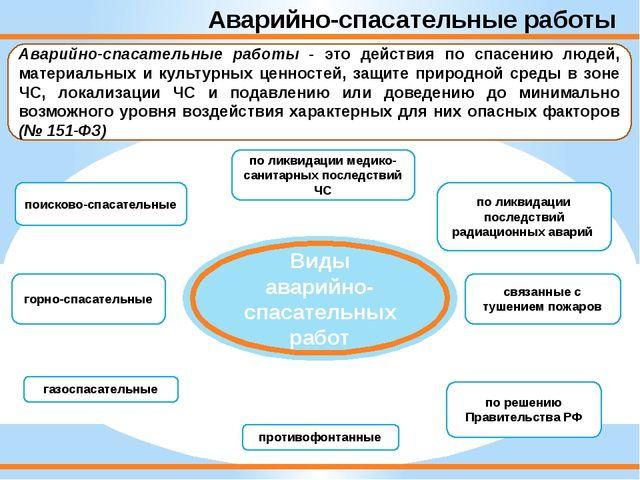Аварийно-спасательные работы Аварийно-спасательные работы - это действия по с...