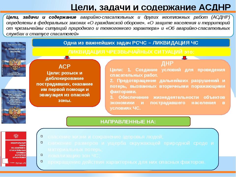 Цели, задачи и содержание АСДНР Цели, задачи и содержание аварийно-спасательн...