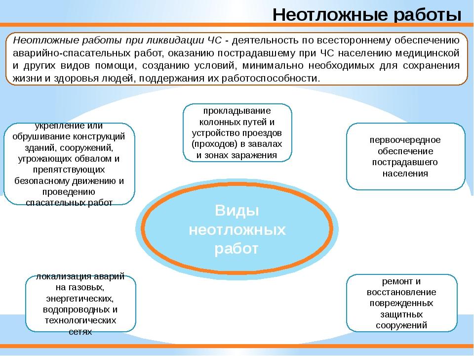 Неотложные работы Неотложные работы при ликвидации ЧС - деятельность по всест...