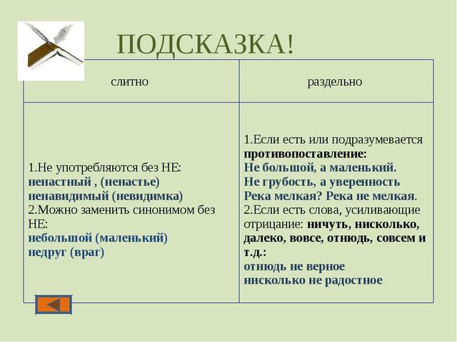 ПОДСКАЗКА! Суффиксы прилагательных слитно раздельно Не употребляются без НЕ:...