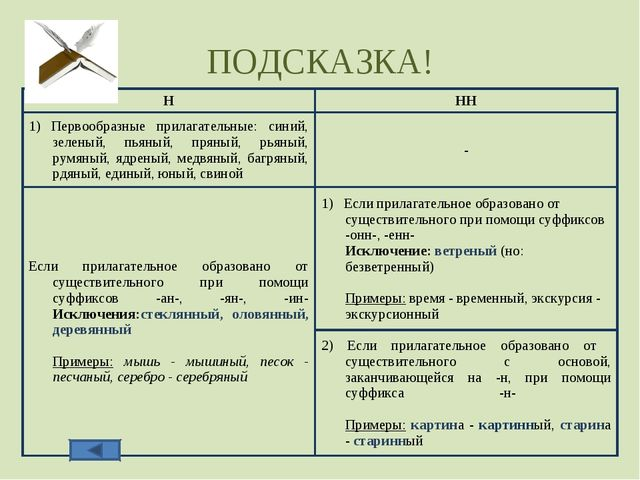 ПОДСКАЗКА! ННН 1) Первообразные прилагательные: синий, зеленый, пьяный, пря...
