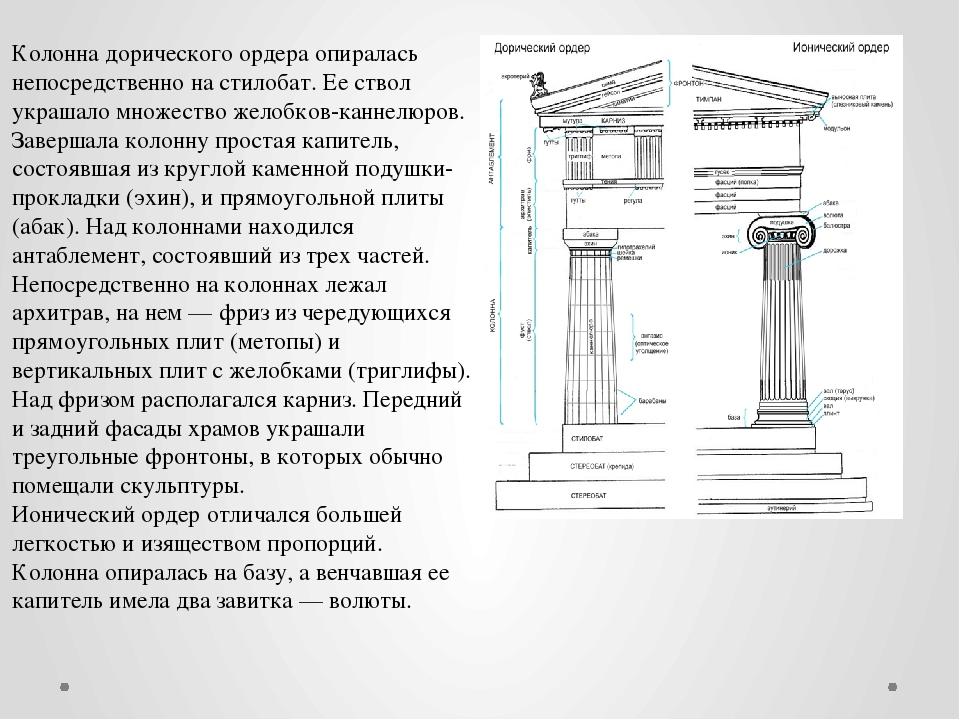 Колонна дорического ордера опиралась непосредственно на стилобат. Ее ствол ук...