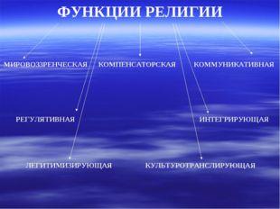 ФУНКЦИИ РЕЛИГИИ МИРОВОЗЗРЕНЧЕСКАЯ КОМПЕНСАТОРСКАЯ ИНТЕГРИРУЮЩАЯ РЕГУЛЯТИВНАЯ