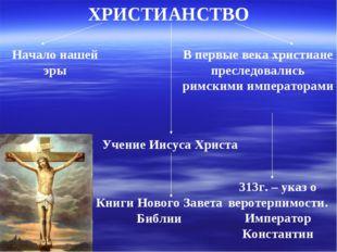 ХРИСТИАНСТВО Начало нашей эры В первые века христиане преследовались римскими