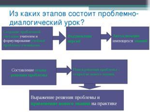 Из каких этапов состоит проблемно- диалогический урок? Создание проблемной си