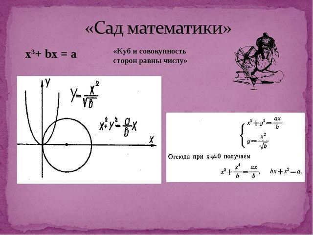 x3+ bx = a «Куб и совокупность сторон равны числу»
