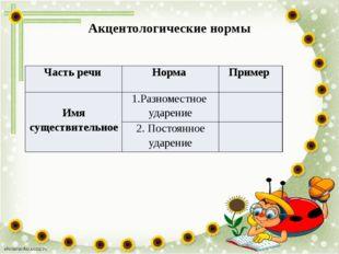 Акцентологические нормы Часть речи Норма Пример Имя существительное 1.Разноме