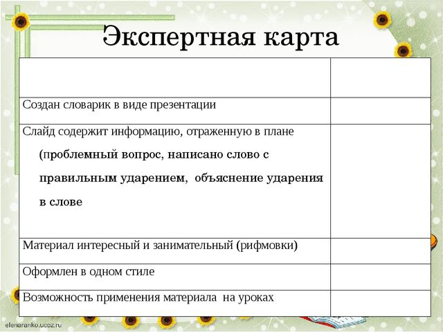 Экспертная карта Критерии оценивания Оценка От 0 до 1 Создан словарик в виде...