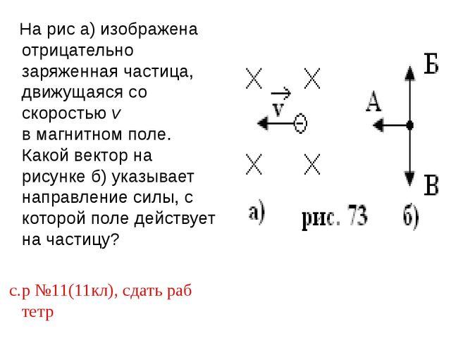 На рис а) изображена отрицательно заряженная частица, движущаяся со скорость...