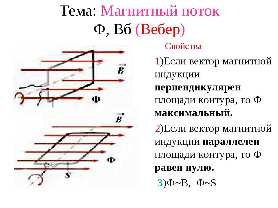 Тема: Магнитный поток Ф, Вб (Вебер) -поток векторов магнитной индукции, прони...