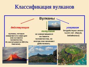 Вулканы действующие уснувшие потухшие вулканы, которые извергаются в наши дн