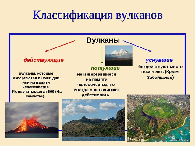 Вулканы действующие уснувшие потухшие вулканы, которые извергаются в наши дн...