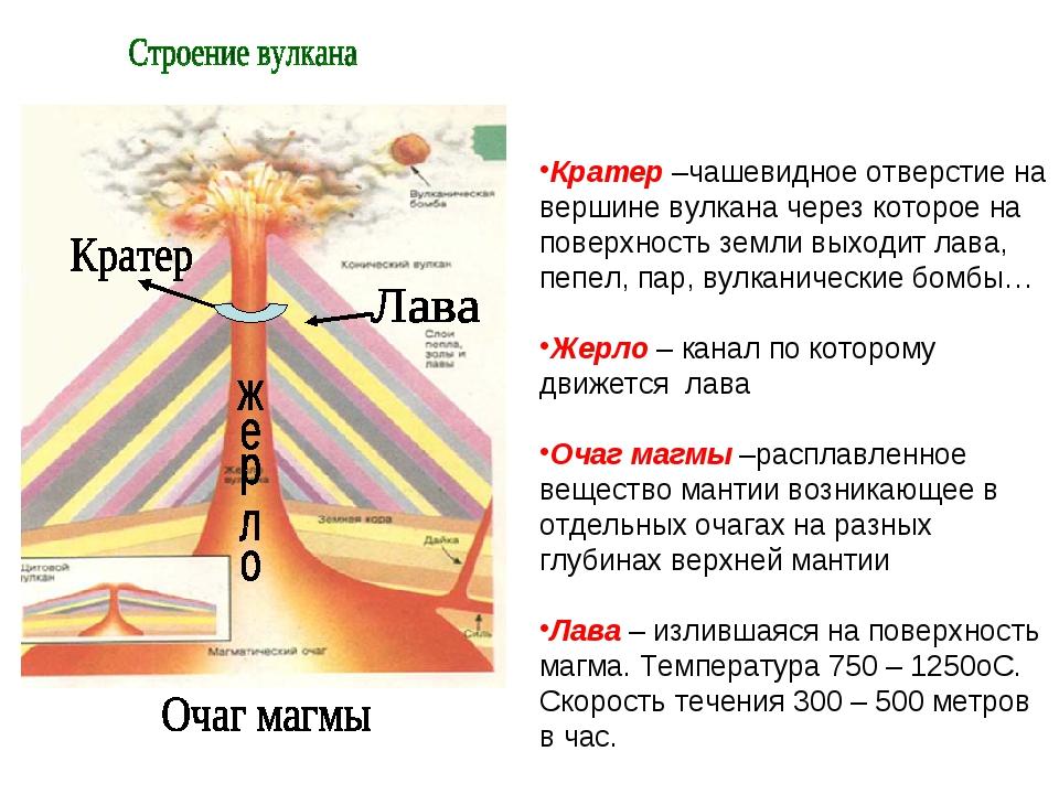 Кратер –чашевидное отверстие на вершине вулкана через которое на поверхность...