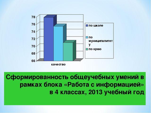 Сформированность общеучебных умений в рамках блока «Работа с информацией» в 4...