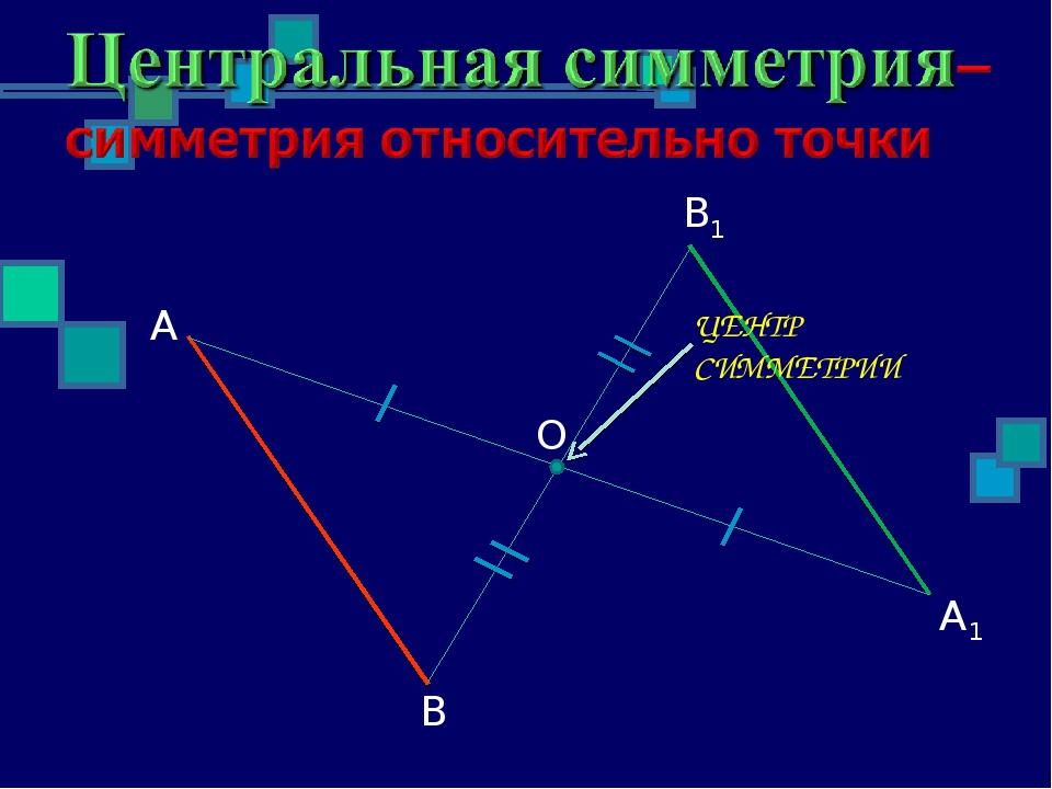 А1 А В В1 О