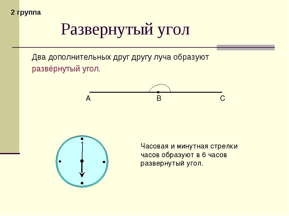 Развернутый угол Два дополнительных друг другу луча образуют развёрнутый угол...