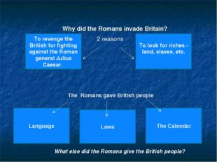 Why did the Romans invade Britain? The Romans gave British people To revenge