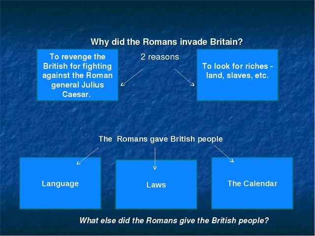 Why did the Romans invade Britain? The Romans gave British people To revenge...