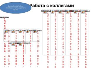 Работа с коллегами Дюсембекова Райхан Канатовна учитель русского языка