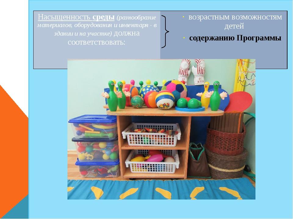 Насыщенностьсреды(разнообразие материалов, оборудования и инвентаря - в здан...