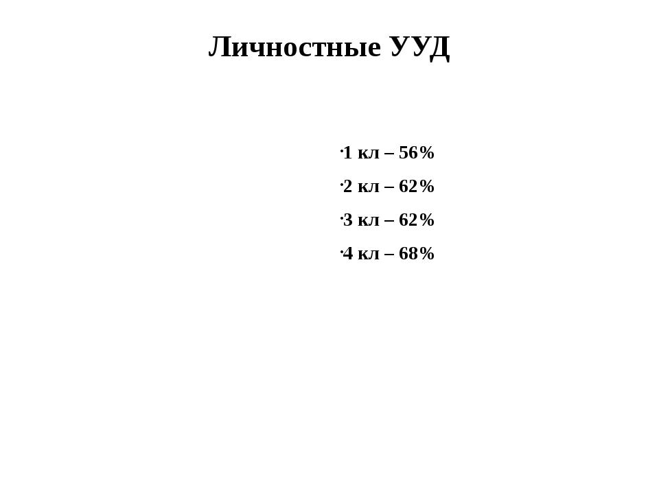 Личностные УУД 1 кл – 56% 2 кл – 62% 3 кл – 62% 4 кл – 68%