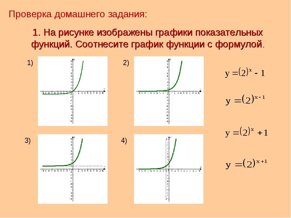 1. На рисунке изображены графики показательных функций. Соотнесите график фун...