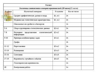9 класс Элементы статистики и теории вероятностей (20 часов)(25 часов) № ур