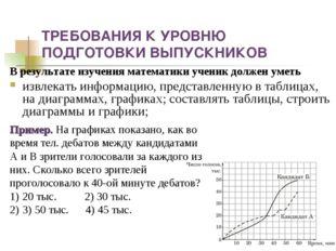 ТРЕБОВАНИЯ К УРОВНЮ ПОДГОТОВКИ ВЫПУСКНИКОВ В результате изучения математики у