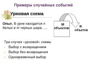 Примеры случайных событий Урновая схема Опыт. В урне находится n белых и m че