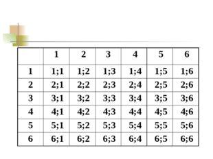 1 2 3  4 5 6 1 1;1 1;2 1;3 1;4 1;5 1;6 2 2;1 2;2 2;3 2;4 2;5