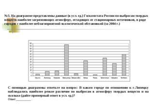 №3. На диаграмме представлены данные (в усл. ед.) Госкомстата России по выбро