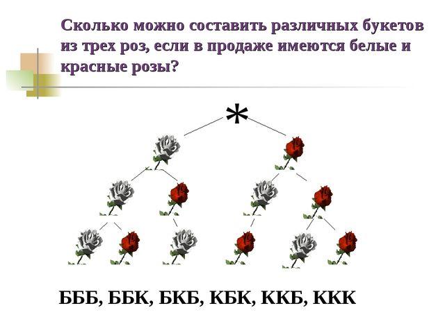 Сколько можно составить различных букетов из трех роз, если в продаже имеются...