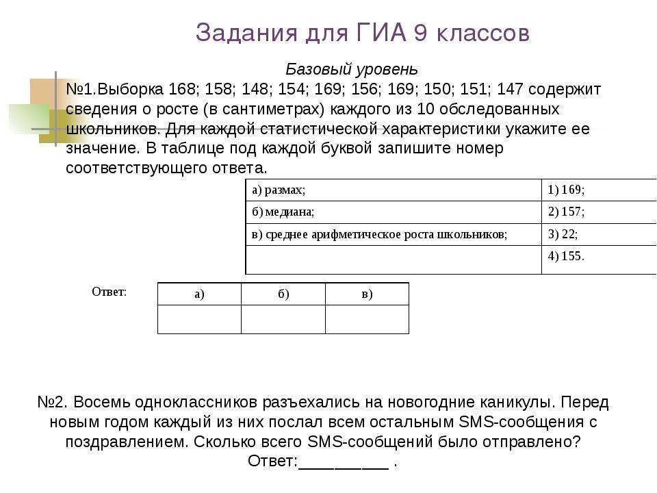 Задания для ГИА 9 классов Базовый уровень №1.Выборка 168; 158; 148; 154; 169;...