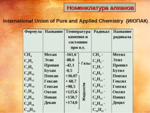 Номенклатура алканов Газы International Union of Pure and Applied Chemistry