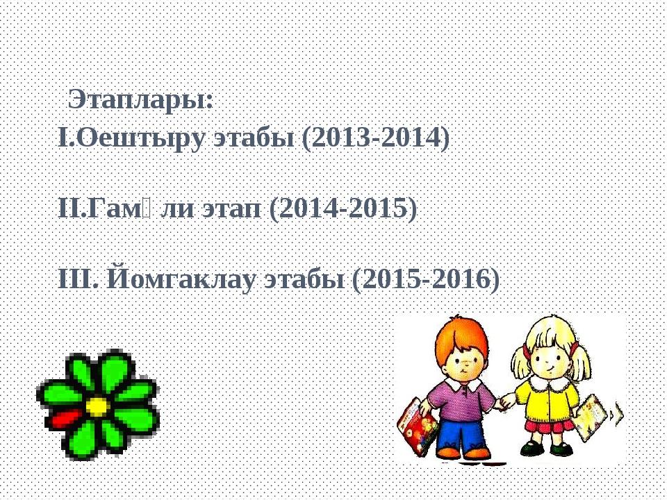 Этаплары: I.Оештыру этабы (2013-2014) II.Гамәли этап (2014-2015) III. Йомгак...