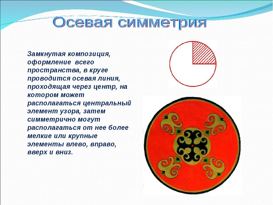 Замкнутая композиция, оформление всего пространства, в круге проводится осева...
