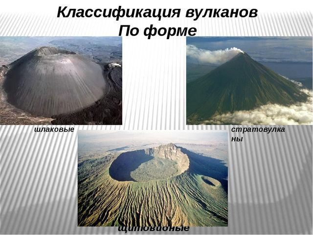 Классификация вулканов По форме щитовидные шлаковые стратовулканы