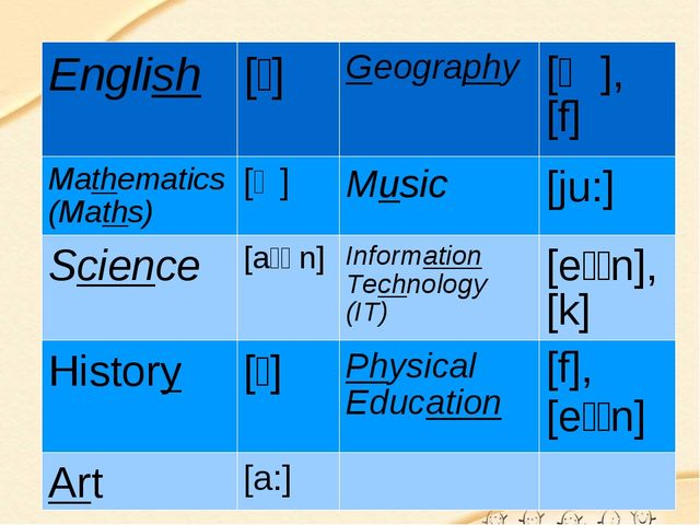 English 	[ʃ]	Geography	[ʤ], [f] Mathematics (Maths)	[Ɵ]	Music	[ju:] Science	[...