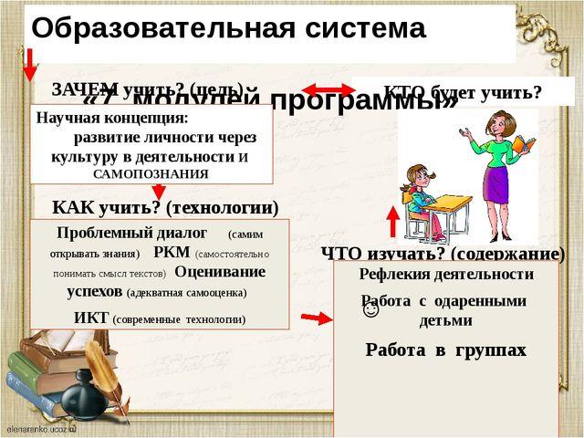 КТО будет учить? Образовательная система «7 модулей программы» ЗАЧЕМ учить? (...