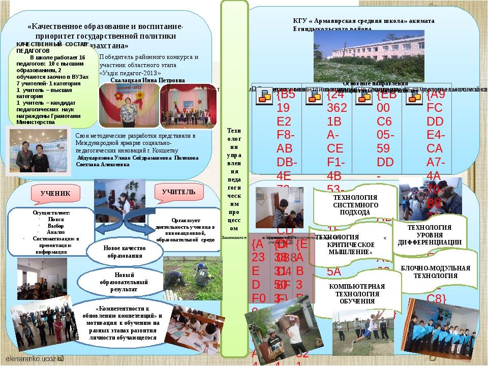 КГУ « Армавирская средняя школа» акимата Егиндыкольского района «Качественно...
