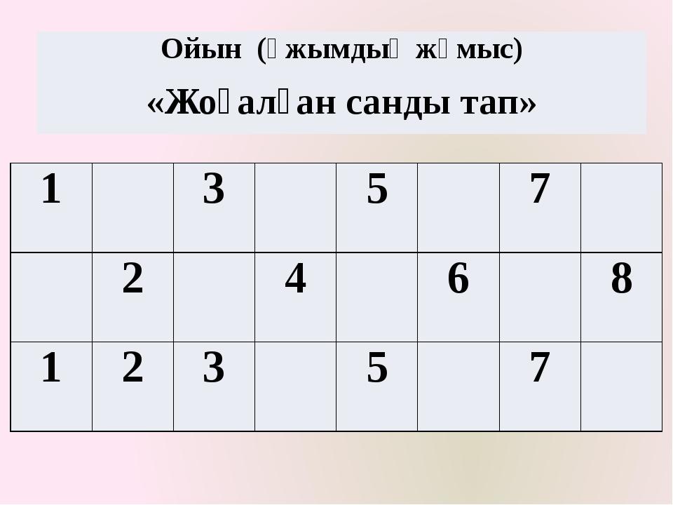 Ойын(ұжымдық жұмыс) «Жоғалған санды тап» 1 3 5 7 2 4 6 8 1 2 3 5 7