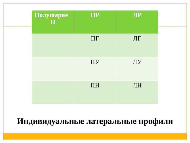 Индивидуальные латеральные профили Полушарие ППРЛР ПГЛГ ПУЛУ ПНЛН